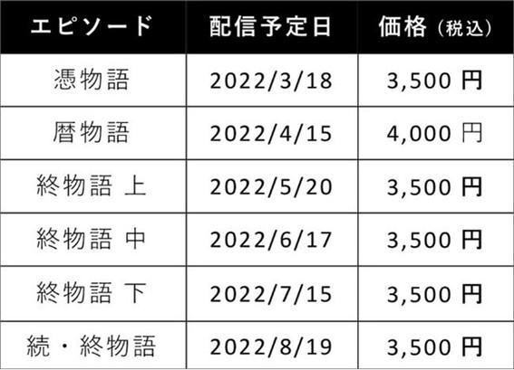 <物語>シリーズ ファイナルシーズンAudible