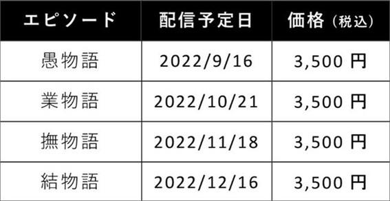 <物語>シリーズ オフシーズンAudible